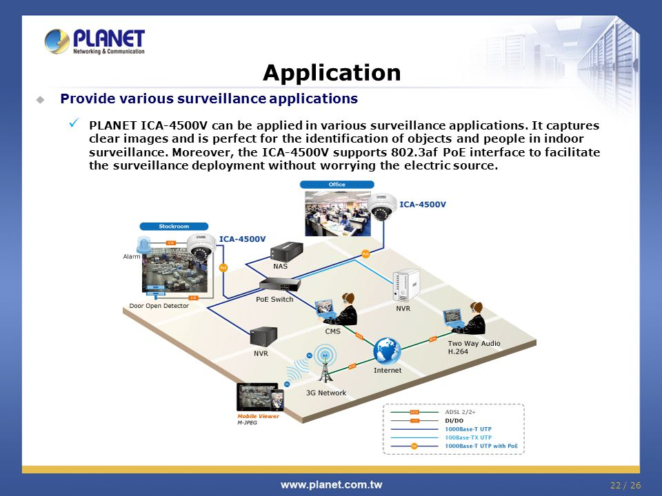 Application Provide various surveillance applications