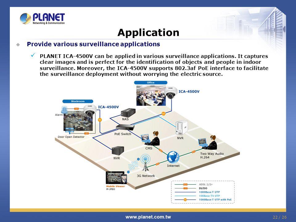 Application Provide various surveillance applications