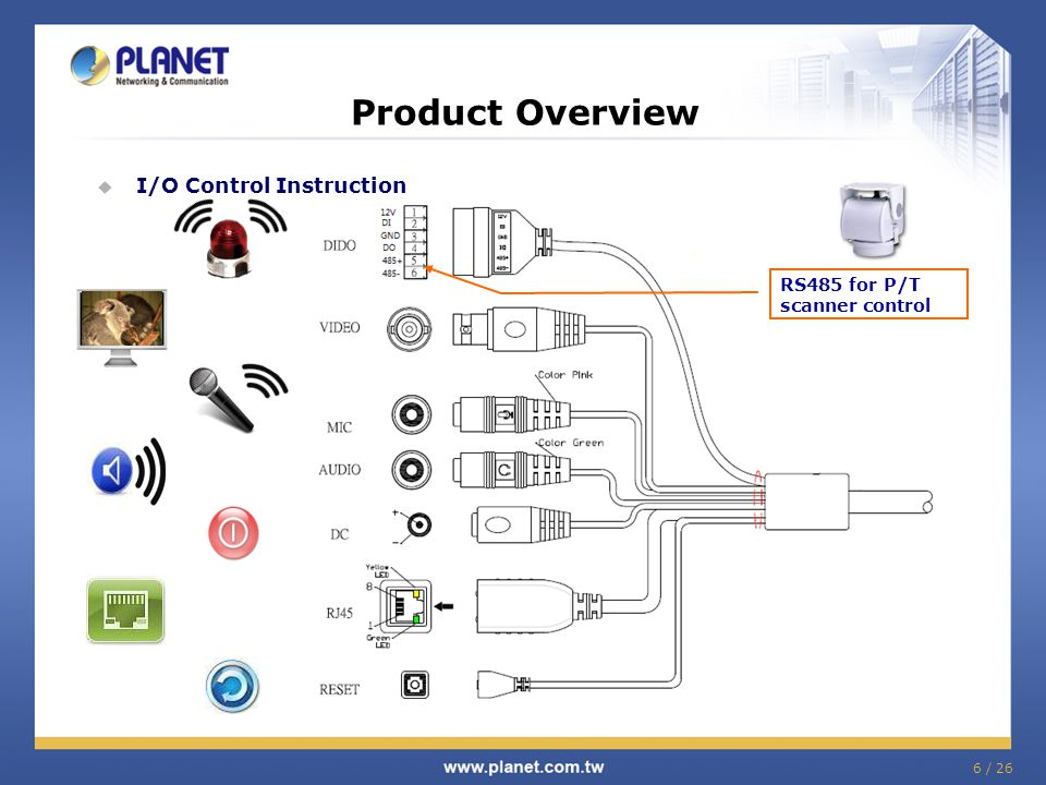 Product Overview I/O Control Instruction RS485 for P/T scanner control