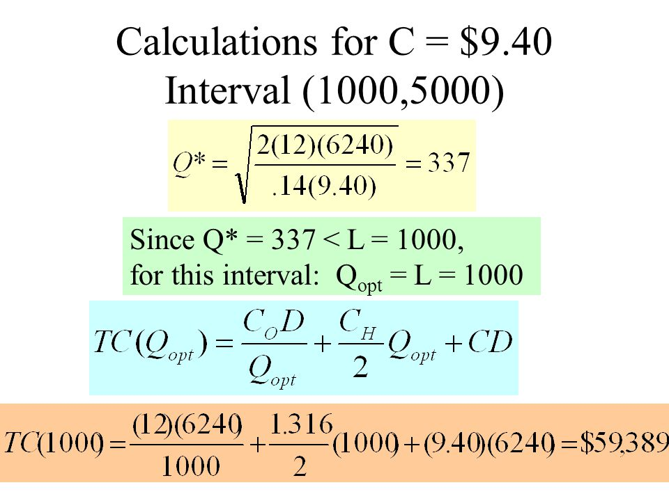 Calculations for C = $9.40 Interval (1000,5000)