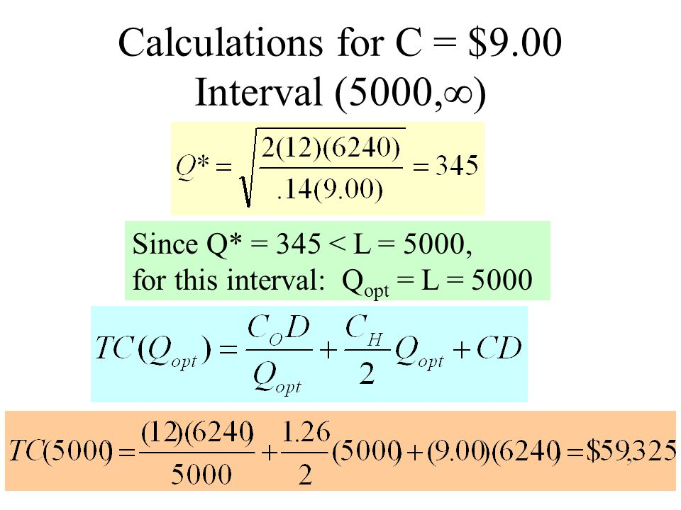 Calculations for C = $9.00 Interval (5000,)