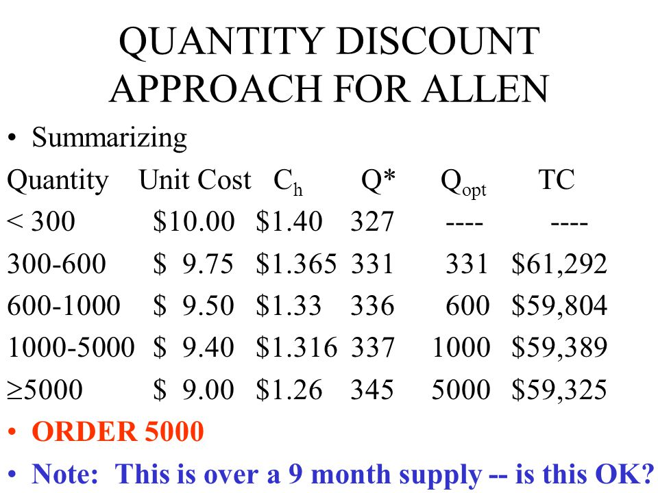 QUANTITY DISCOUNT APPROACH FOR ALLEN