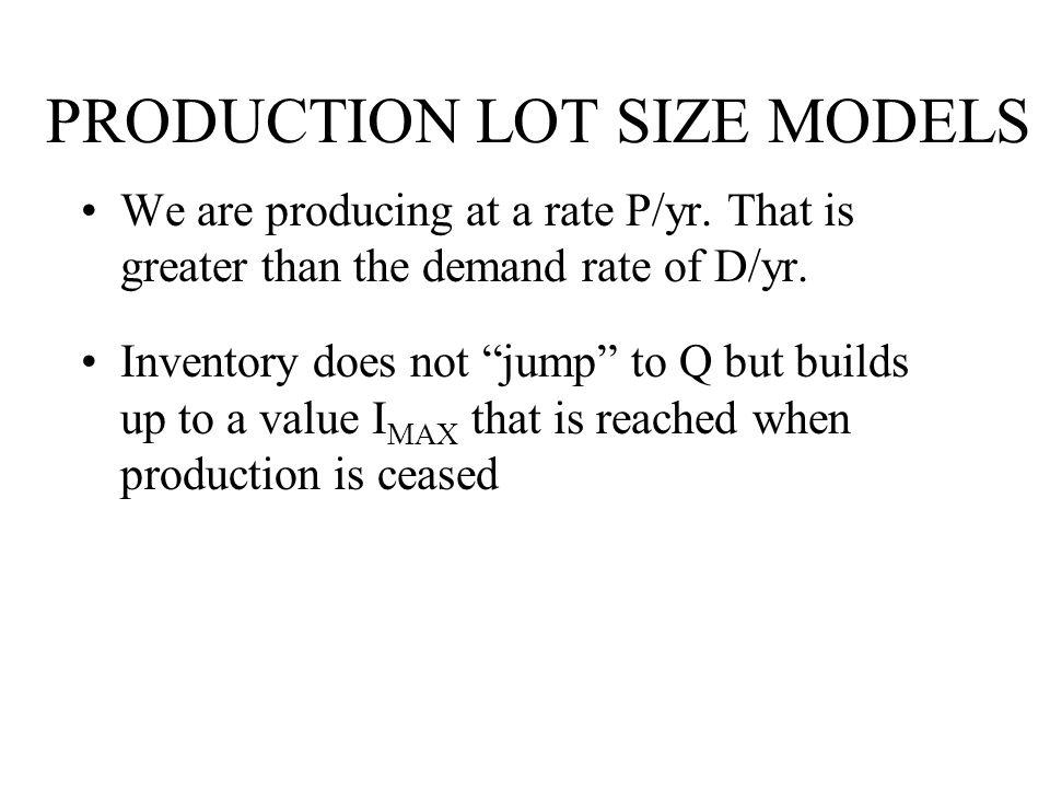 PRODUCTION LOT SIZE MODELS