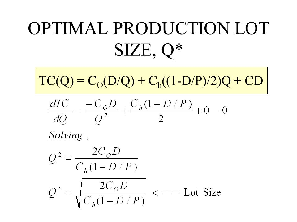 OPTIMAL PRODUCTION LOT SIZE, Q*