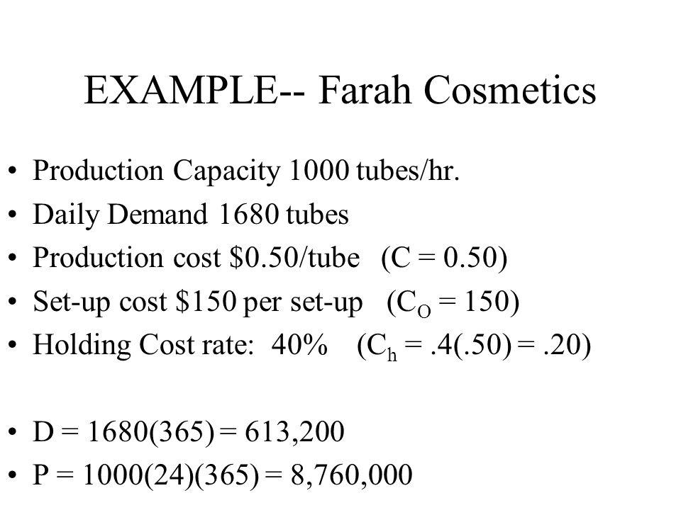 EXAMPLE-- Farah Cosmetics
