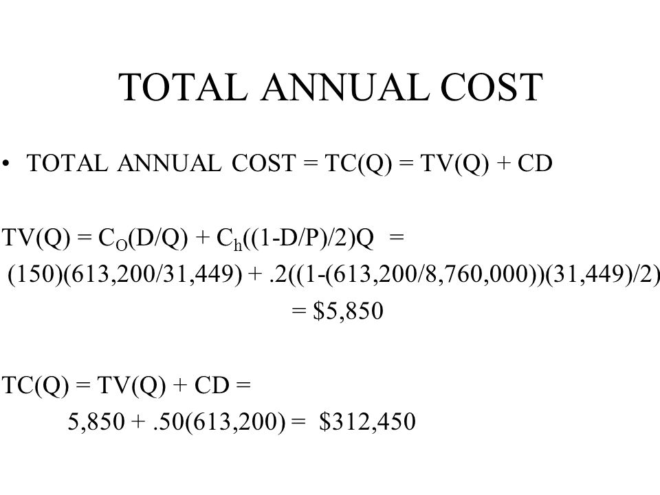 TOTAL ANNUAL COST TOTAL ANNUAL COST = TC(Q) = TV(Q) + CD