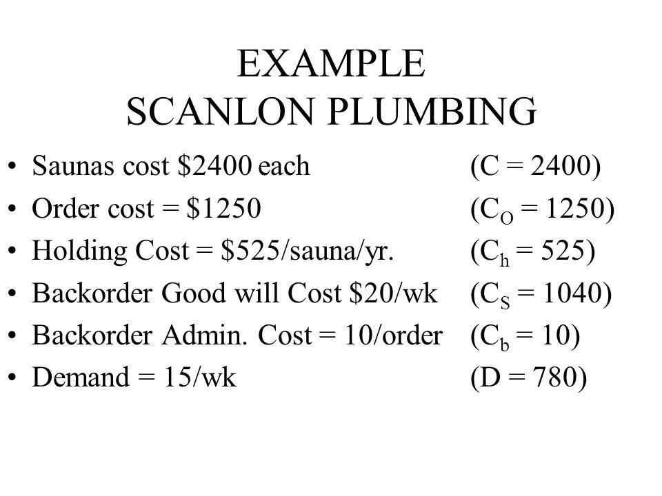 EXAMPLE SCANLON PLUMBING