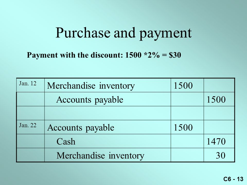 Purchase and payment Merchandise inventory 1500 Accounts payable Cash