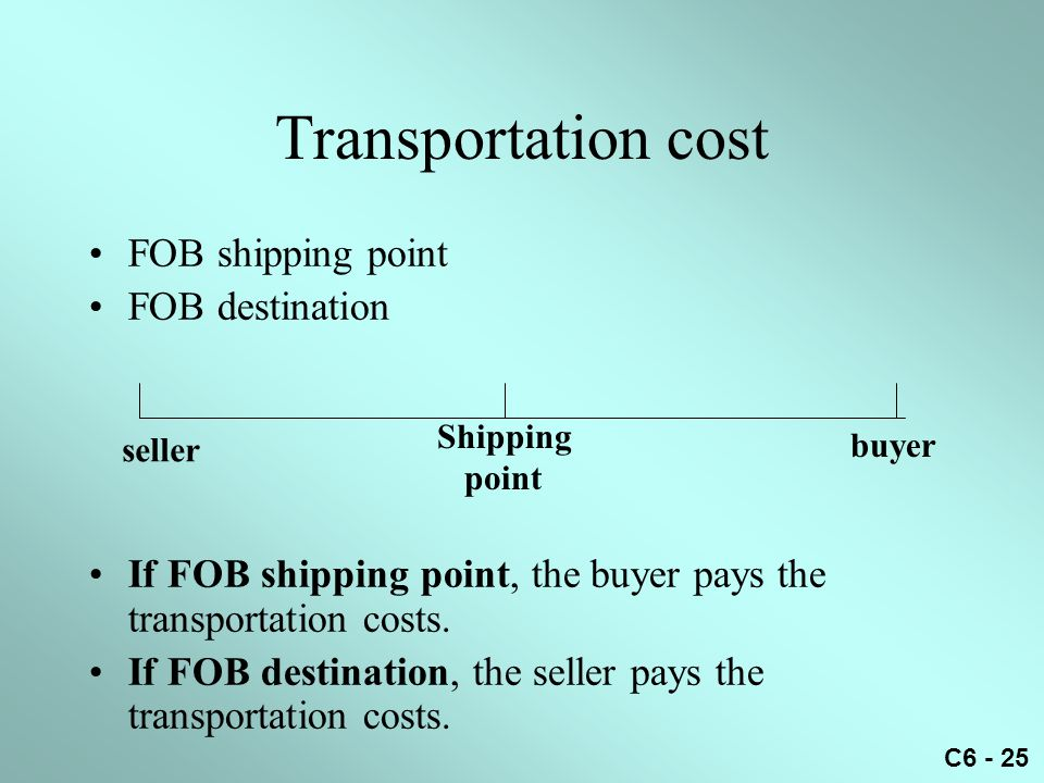Transportation cost FOB shipping point FOB destination