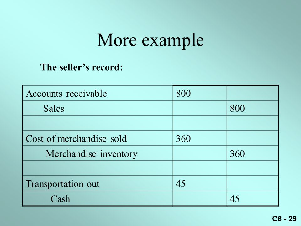 More example The seller's record: Accounts receivable 800 Sales