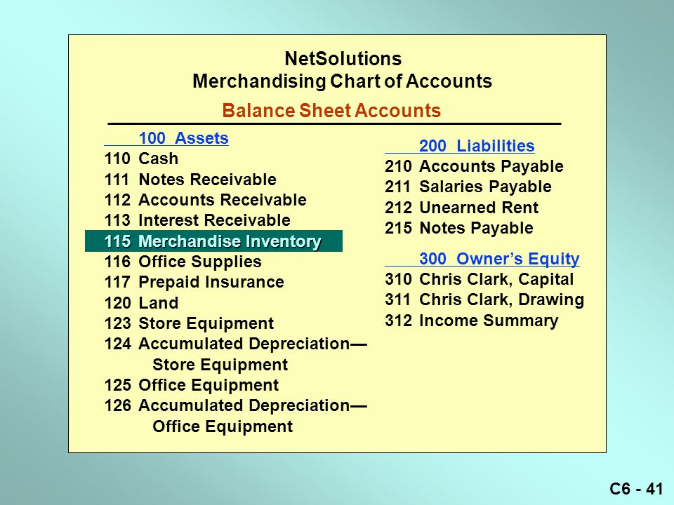 Merchandising Chart of Accounts Balance Sheet Accounts