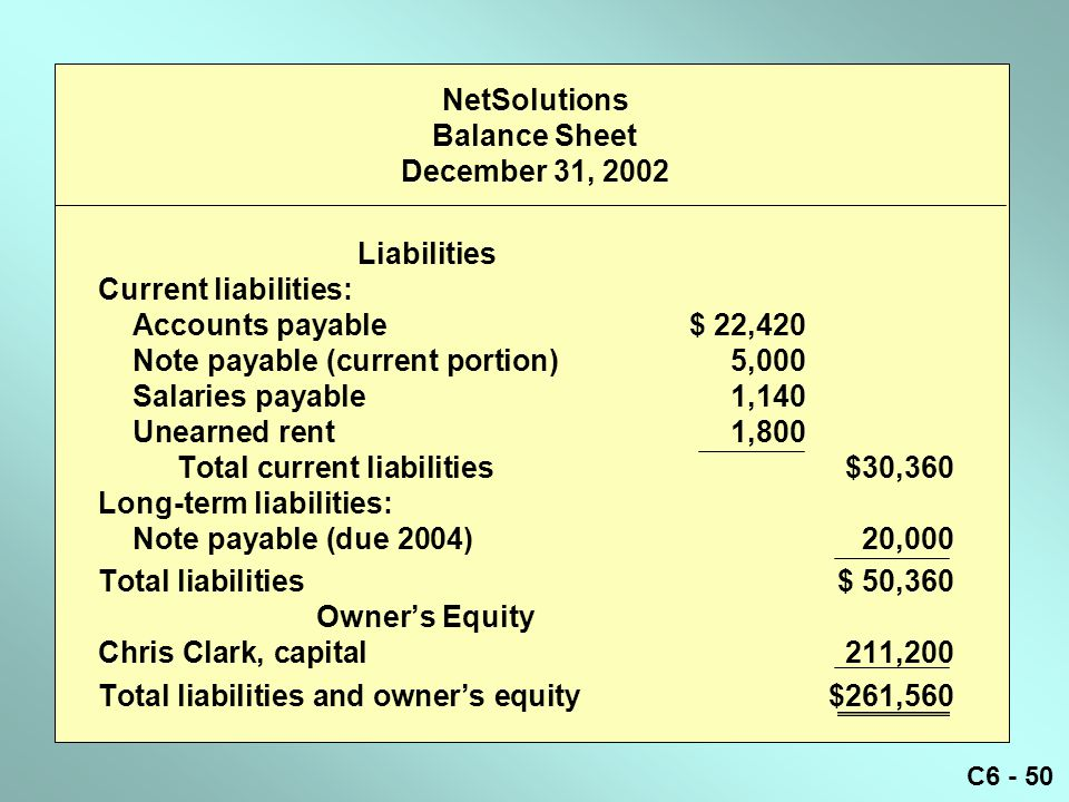 NetSolutions Balance Sheet December 31, 2002