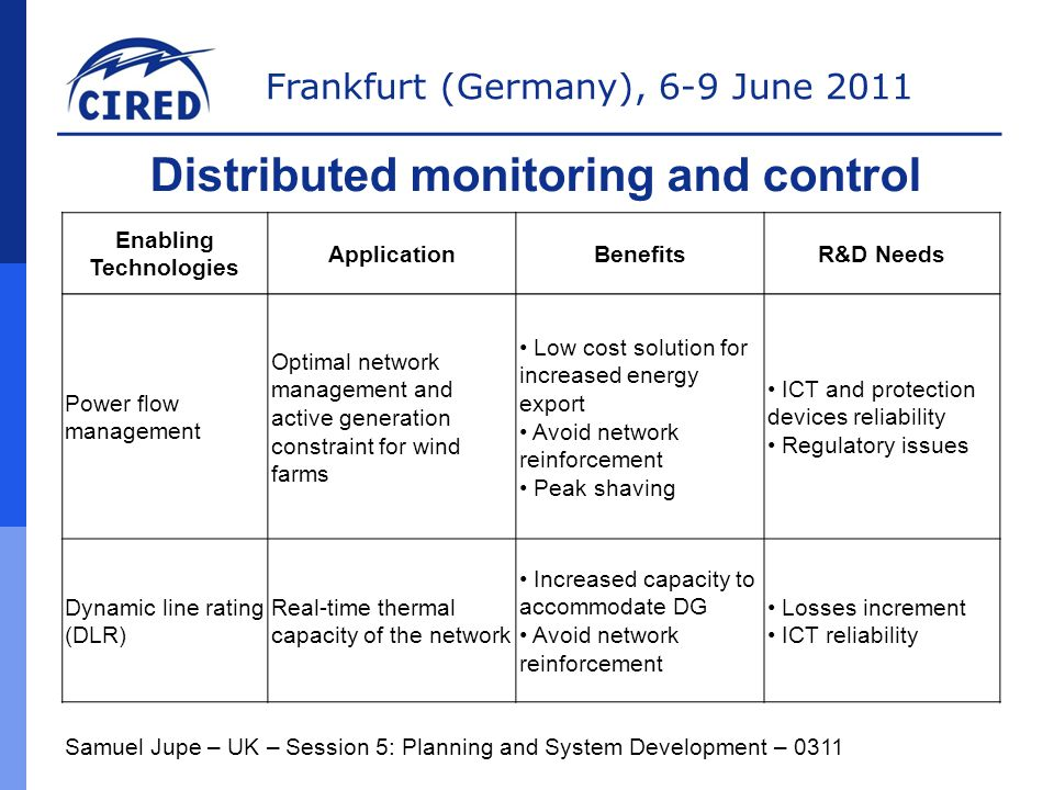 Distributed monitoring and control Enabling Technologies