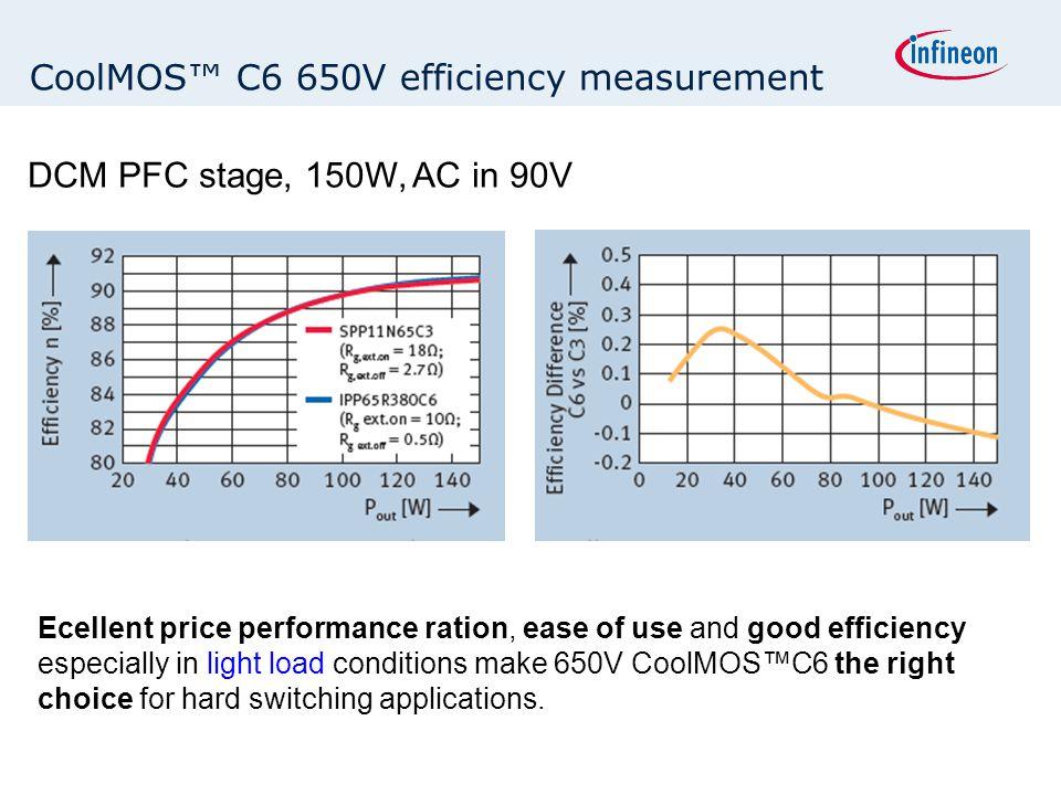 CoolMOS™ C6 650V efficiency measurement