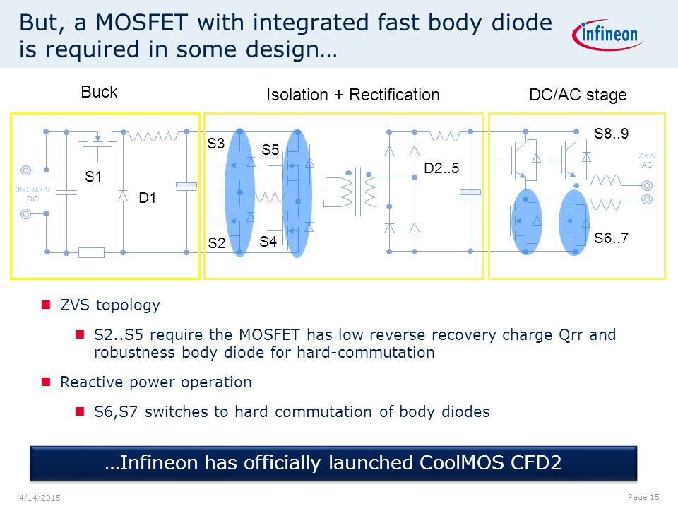 But, a MOSFET with integrated fast body diode is required in some design…