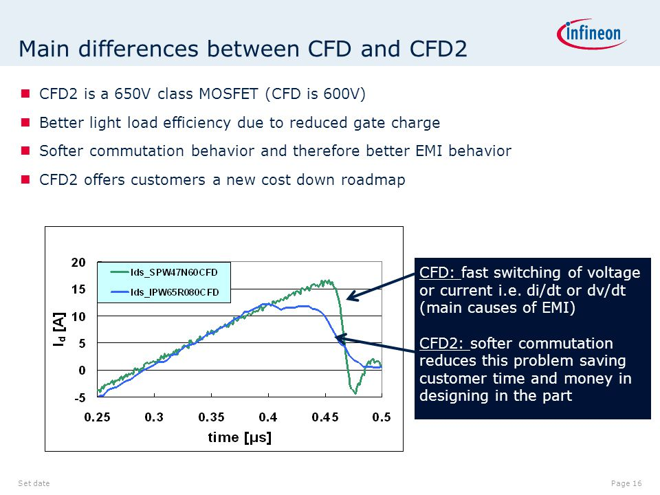 Main differences between CFD and CFD2