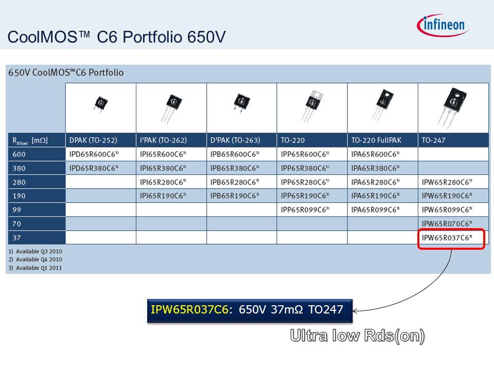 CoolMOS™ C6 Portfolio 650V Ultra low Rds(on)