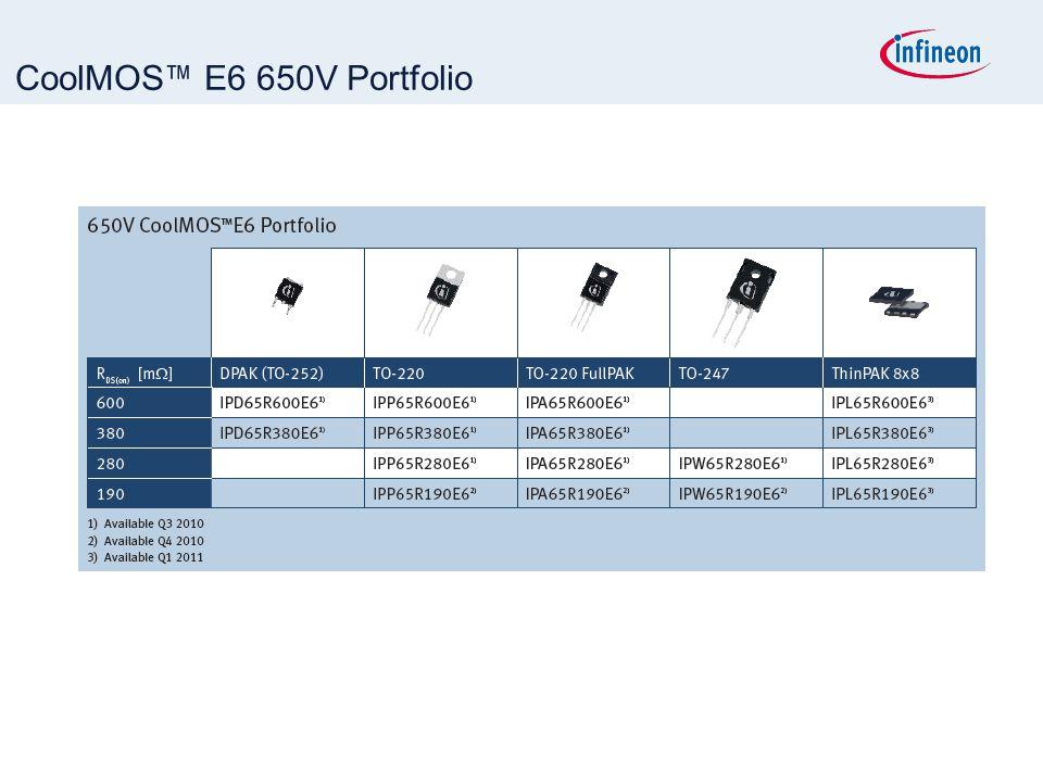 CoolMOS™ E6 650V Portfolio