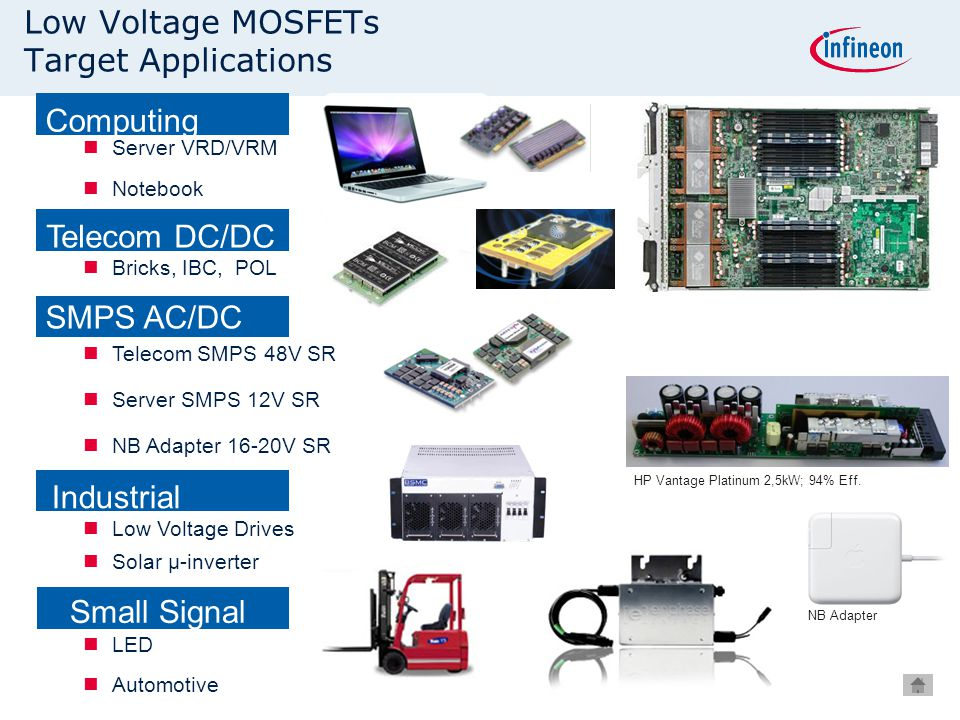 Low Voltage MOSFETs Target Applications