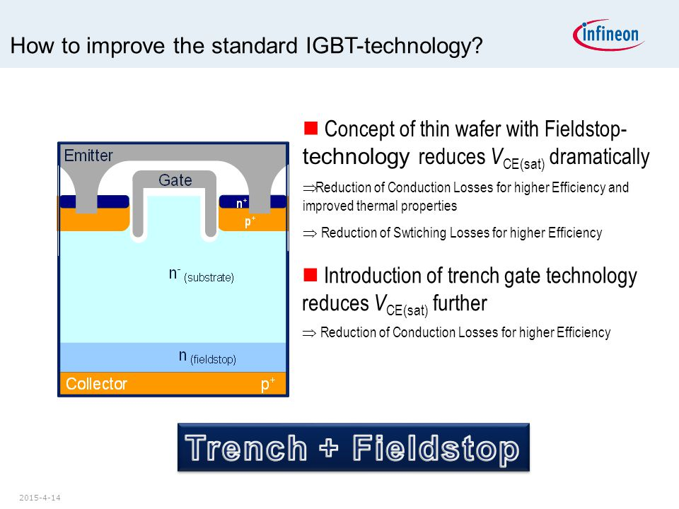 Trench + Fieldstop How to improve the standard IGBT-technology
