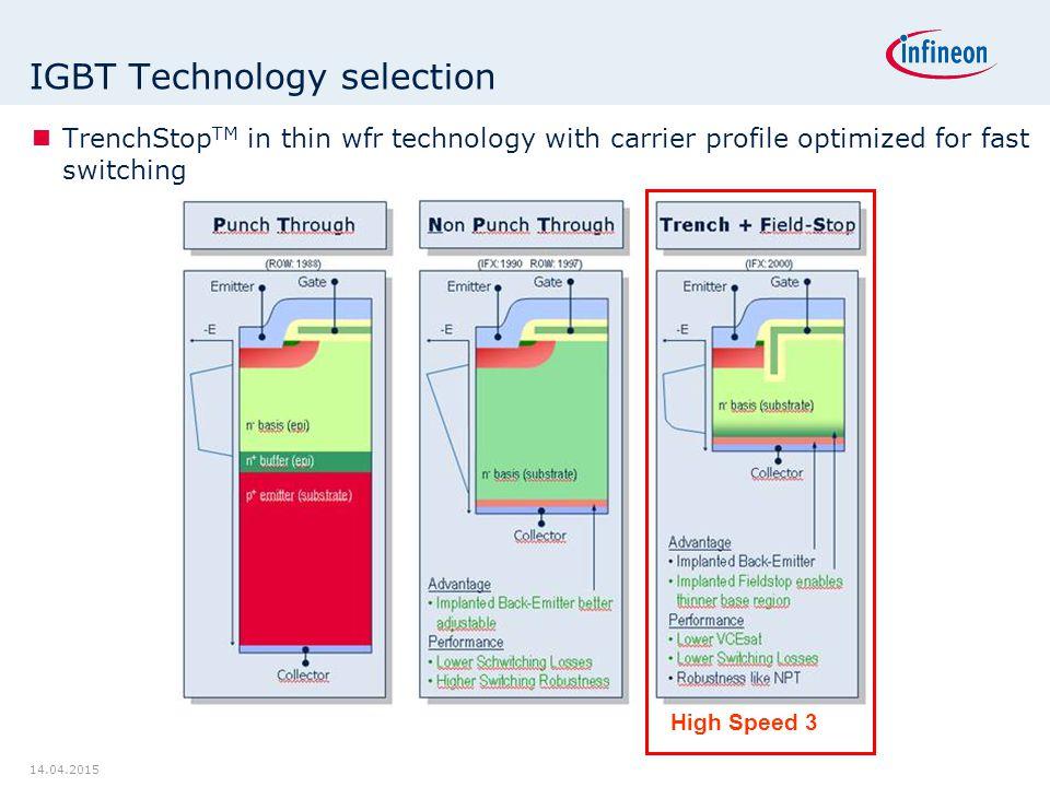 IGBT Technology selection
