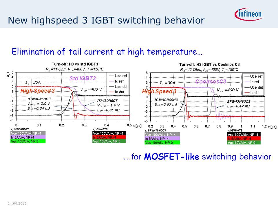 New highspeed 3 IGBT switching behavior