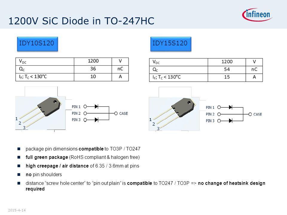 1200V SiC Diode in TO-247HC IDY10S120 IDY15S120