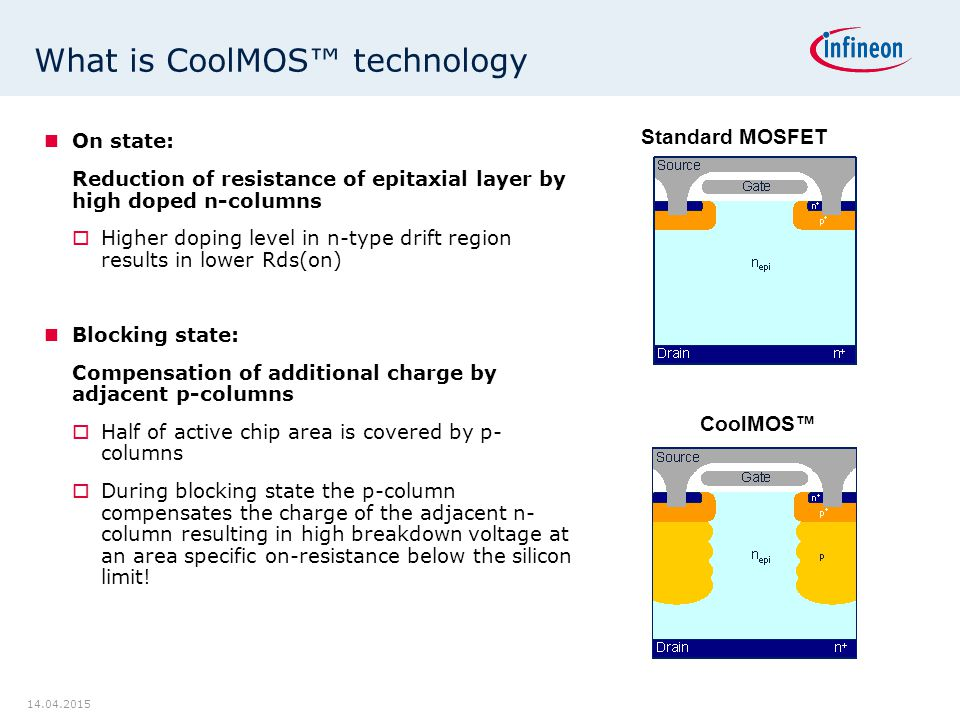 What is CoolMOS™ technology