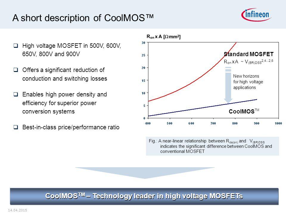 CoolMOSTM – Technology leader in high voltage MOSFETs