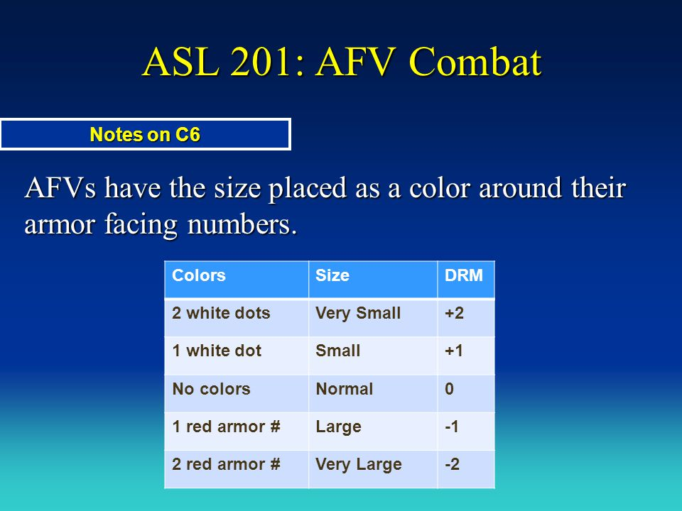 ASL 201: AFV Combat Notes on C6. AFVs have the size placed as a color around their armor facing numbers.