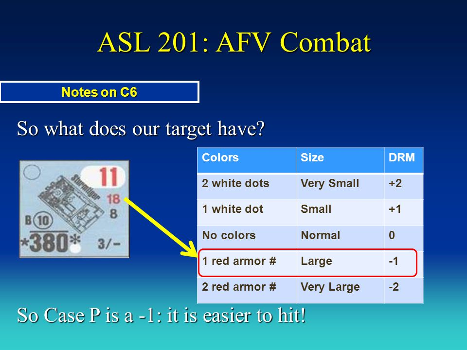 ASL 201: AFV Combat So what does our target have