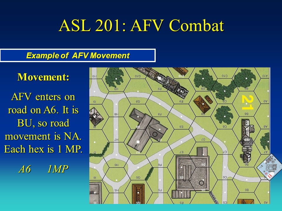 Example of AFV Movement
