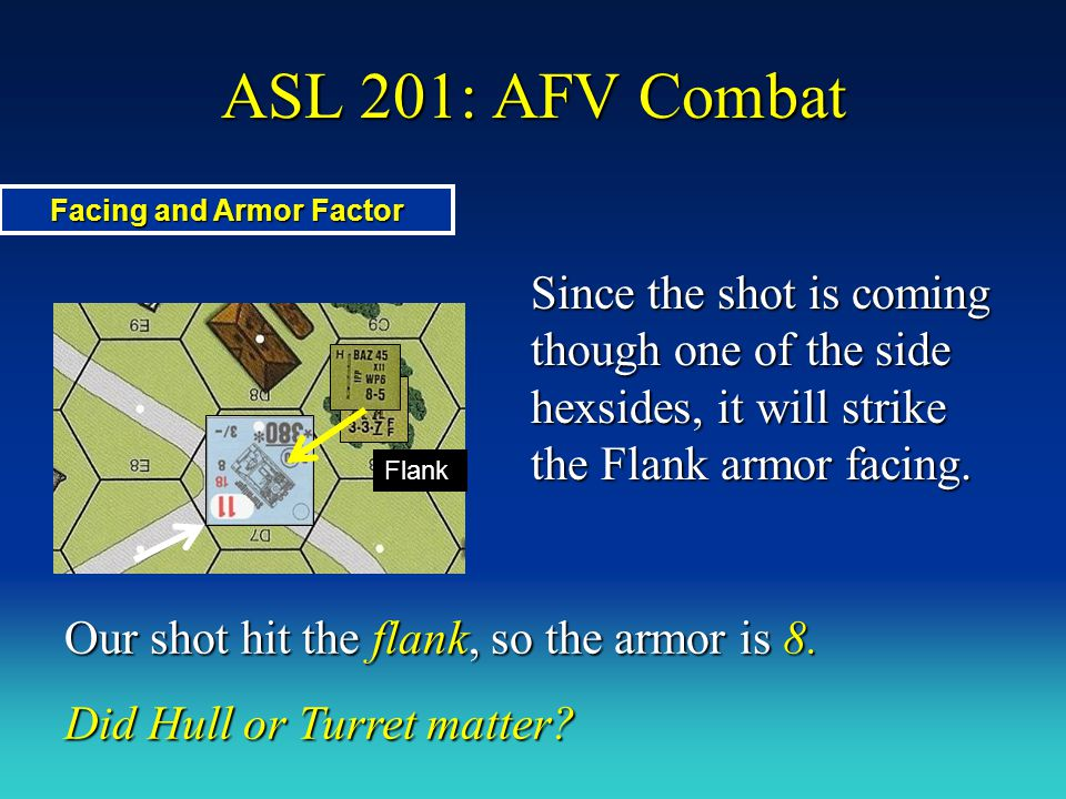Facing and Armor Factor