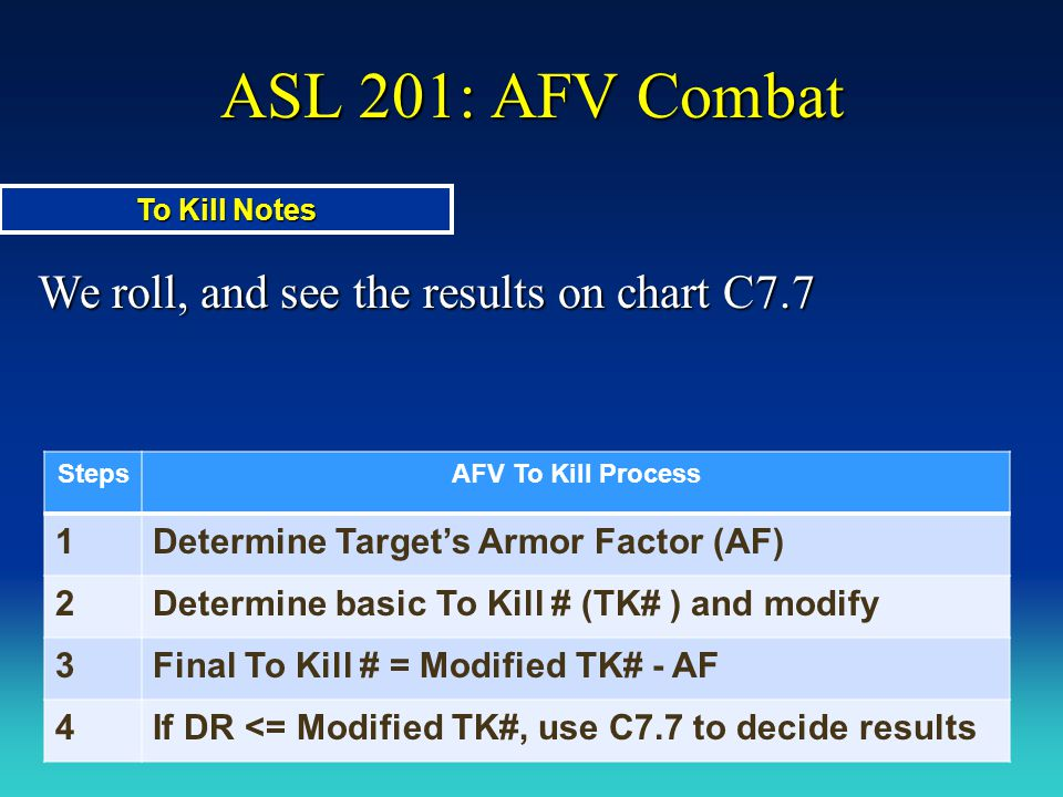 ASL 201: AFV Combat We roll, and see the results on chart C7.7 1