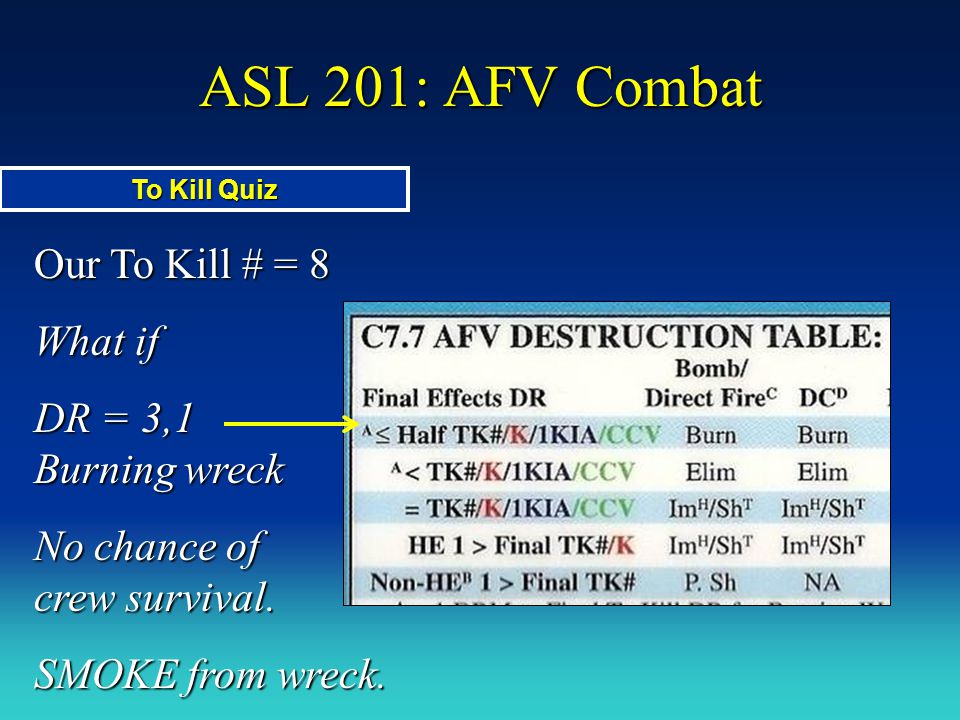 ASL 201: AFV Combat Our To Kill # = 8 What if DR = 3,1 Burning wreck