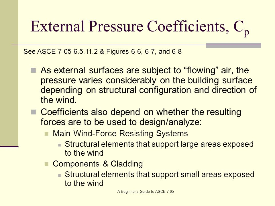 External Pressure Coefficients, Cp