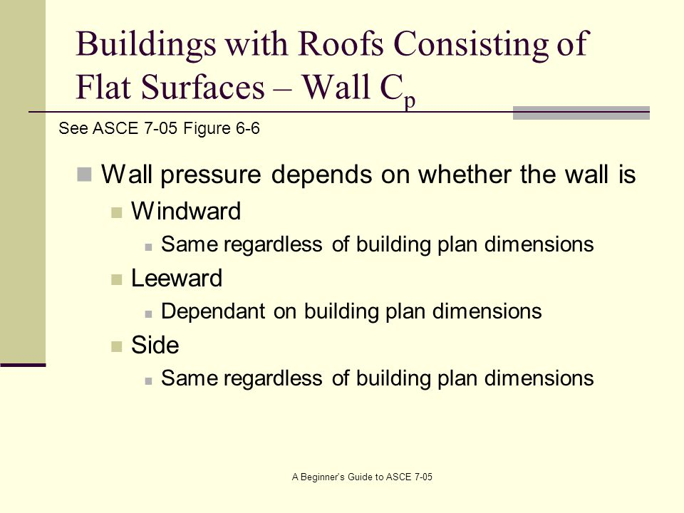 Buildings with Roofs Consisting of Flat Surfaces – Wall Cp