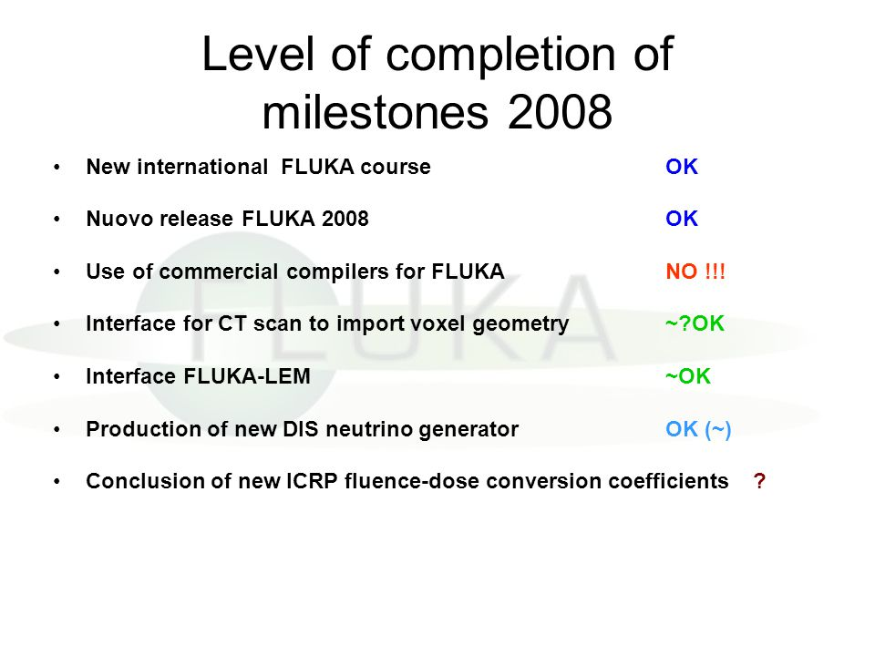 Level of completion of milestones 2008