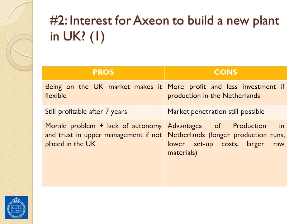 #2: Interest for Axeon to build a new plant in UK (1)