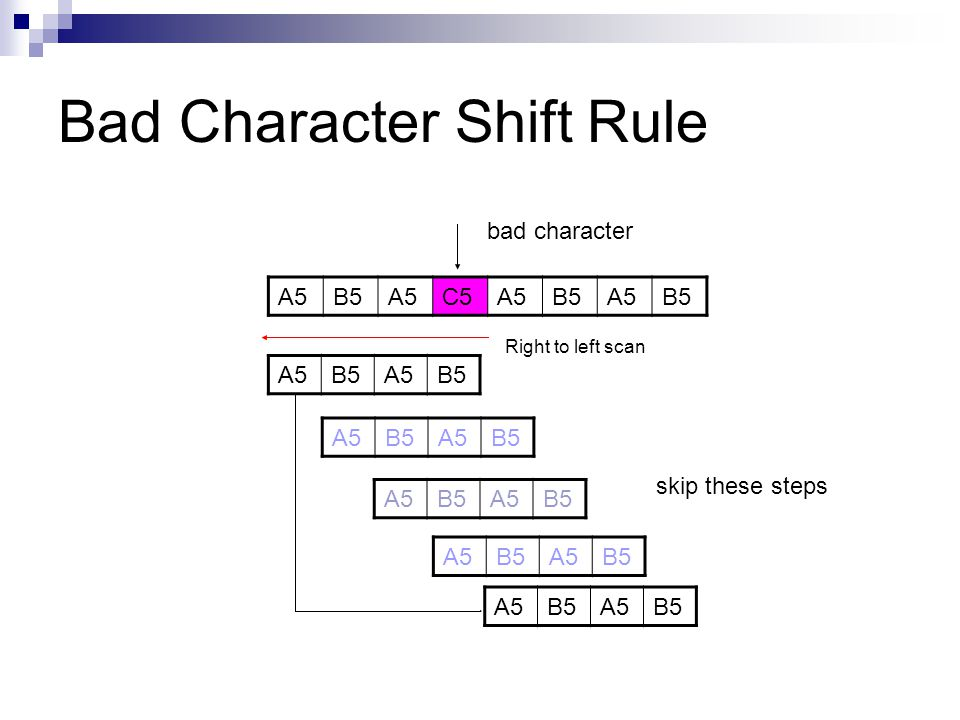 Bad Character Shift Rule