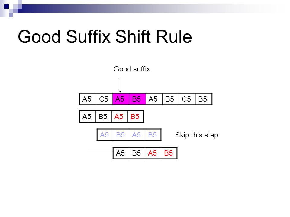 Good Suffix Shift Rule Good suffix A5 C5 B5 A5 B5 A5 B5 Skip this step