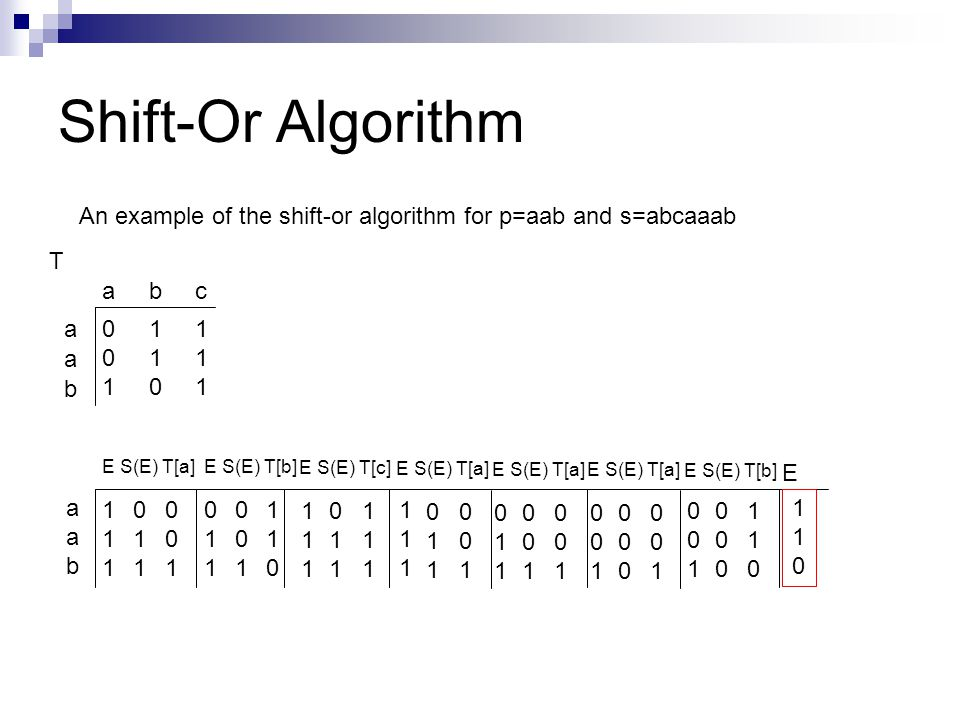 Shift-Or Algorithm An example of the shift-or algorithm for p=aab and s=abcaaab. T. a b c.