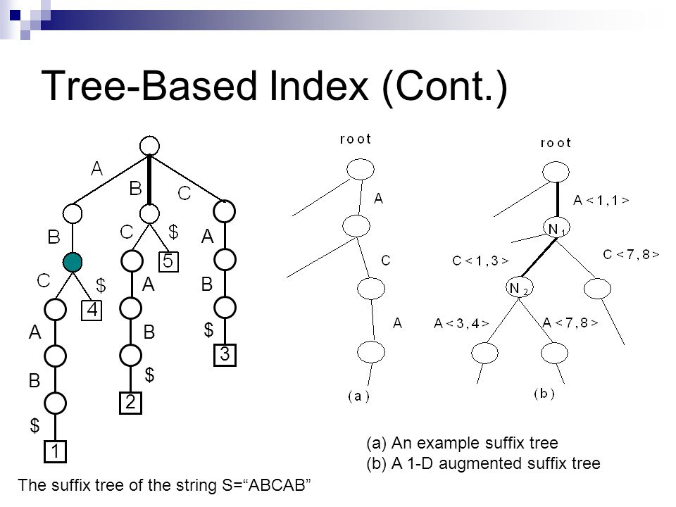 Tree-Based Index (Cont.)