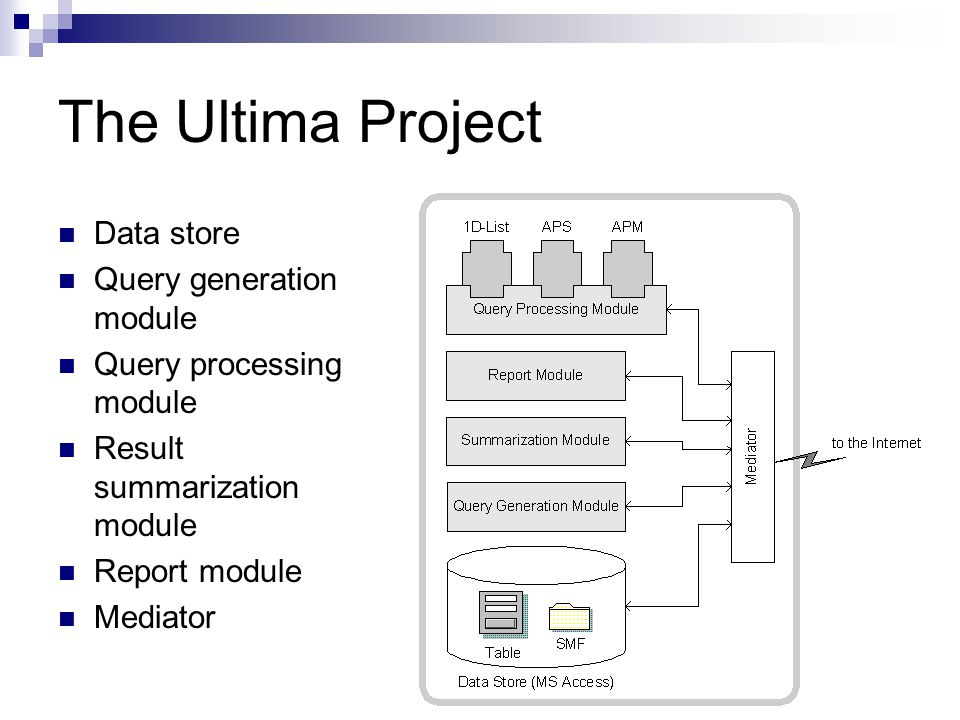 The Ultima Project Data store Query generation module