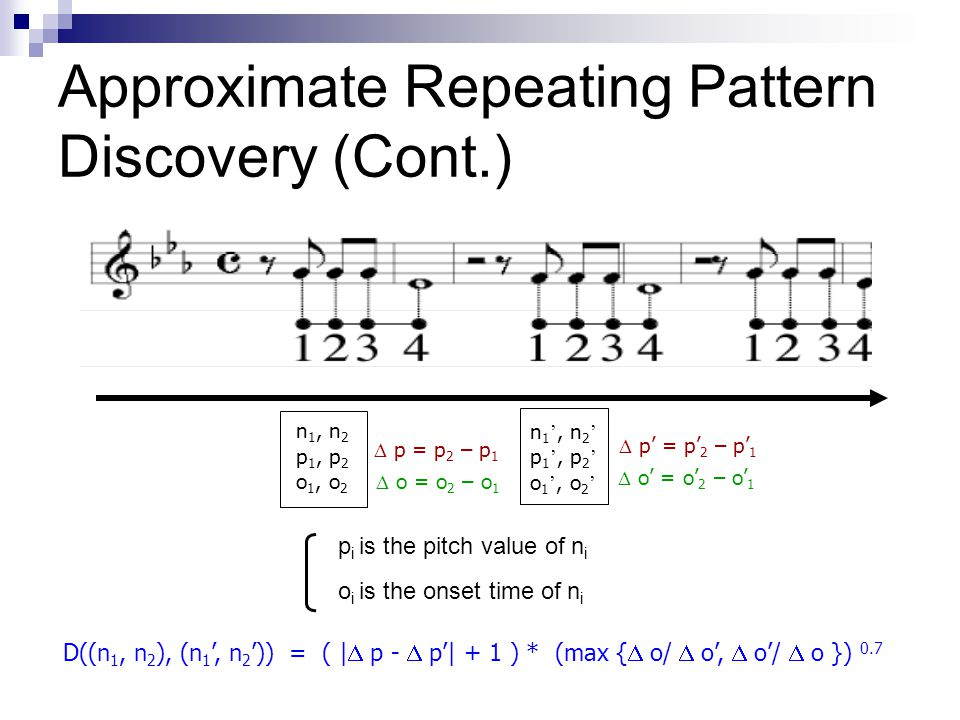 Approximate Repeating Pattern Discovery (Cont.)