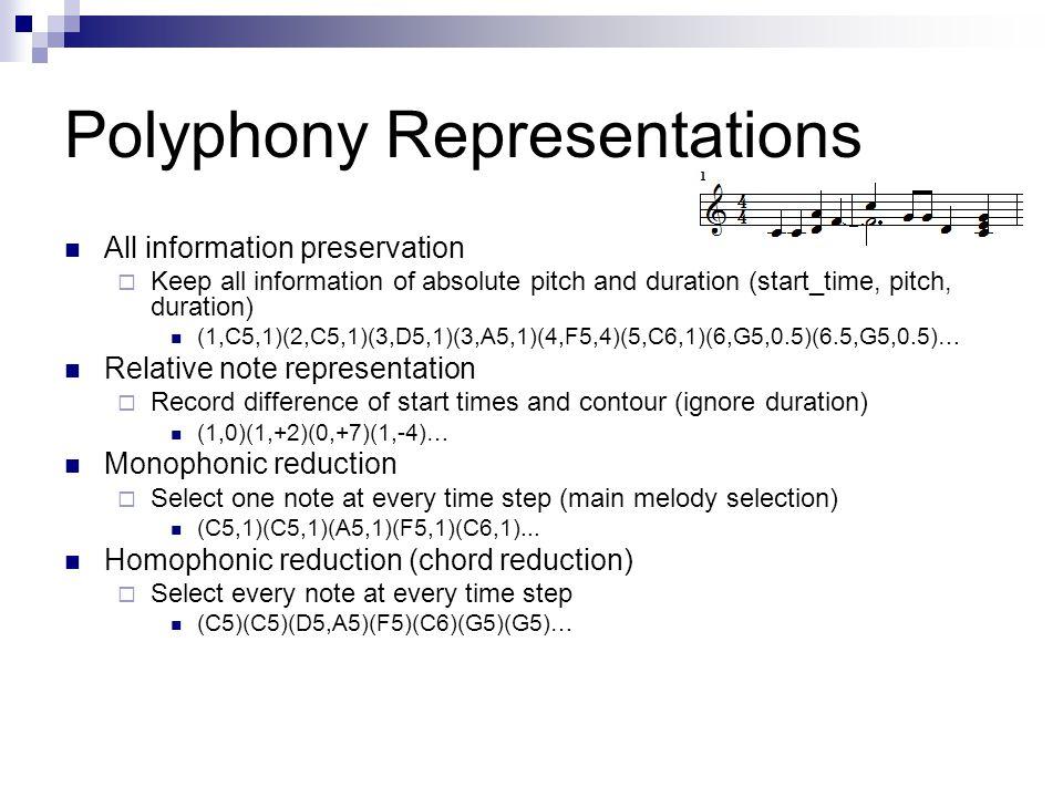 Polyphony Representations