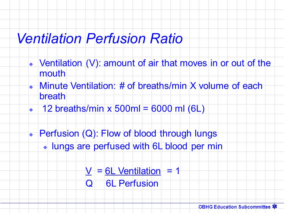 Ventilation Perfusion Ratio