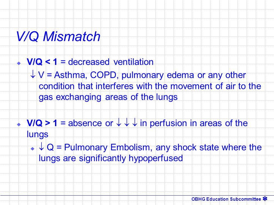 V/Q Mismatch V/Q < 1 = decreased ventilation