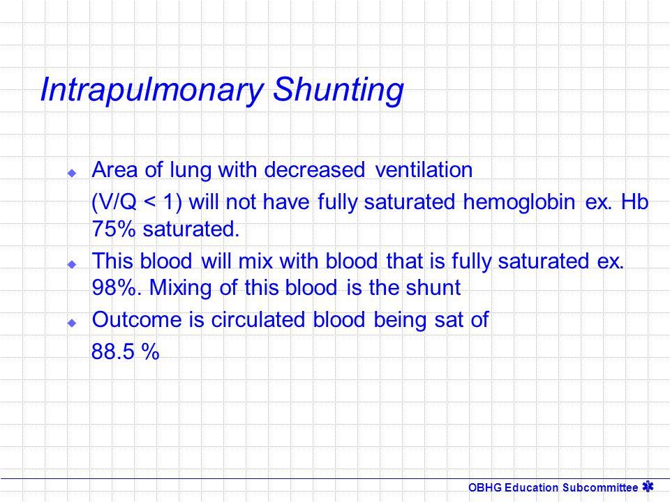 Intrapulmonary Shunting