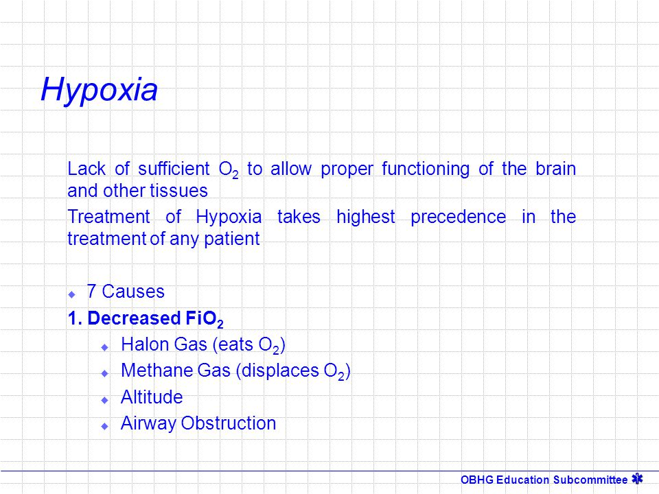 Hypoxia Lack of sufficient O2 to allow proper functioning of the brain and other tissues.